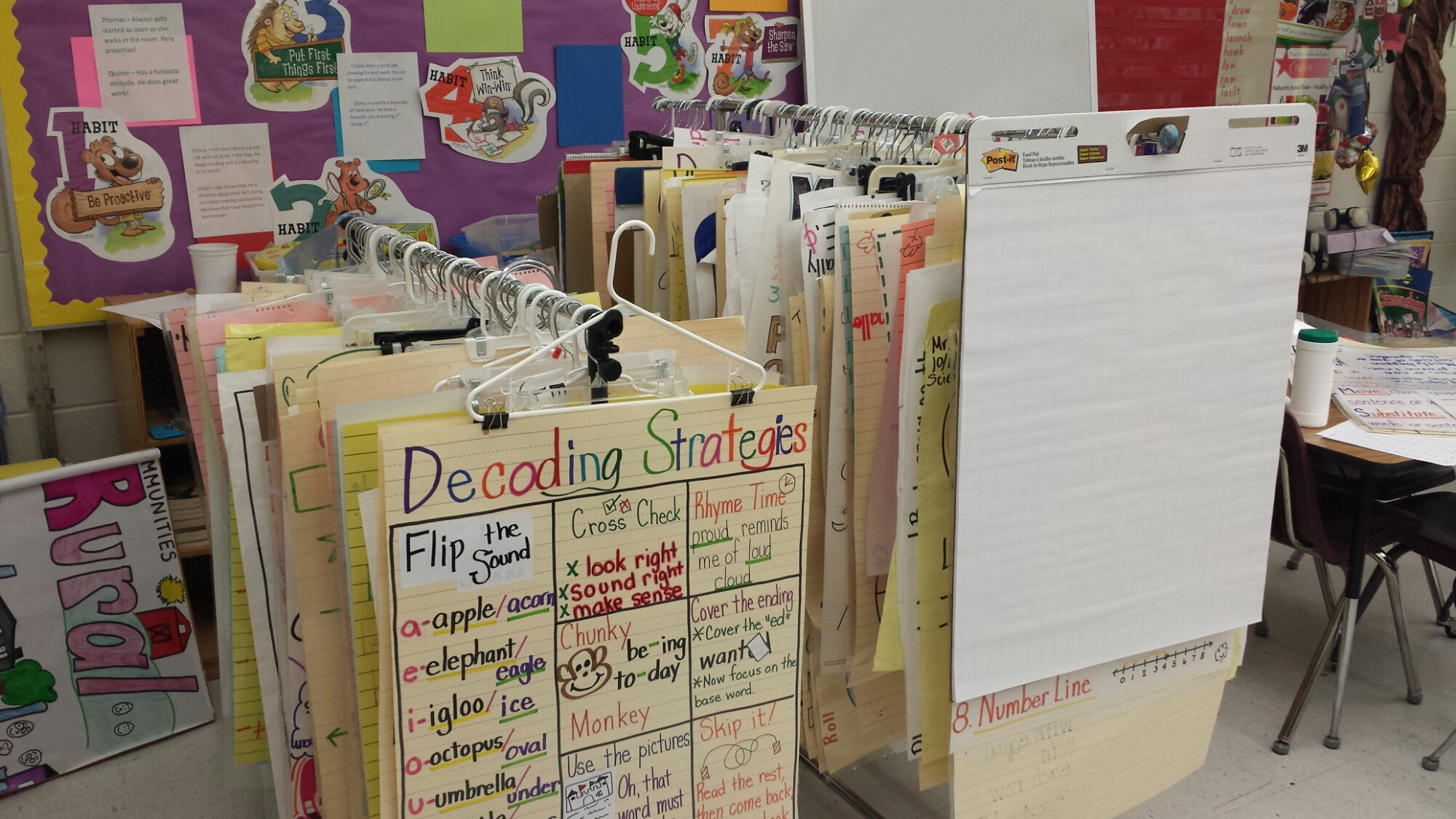 hanging anchor chart storage over summer the keto teacher